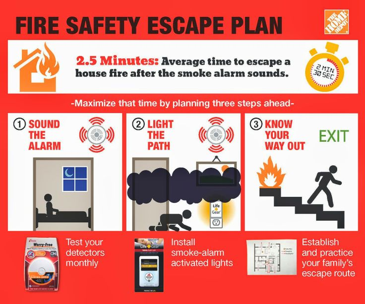 Fire Emergency And Evacuation Plan Template | Fire Escape Plan